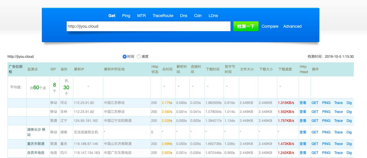 17ce.com 域名解析 污染查询