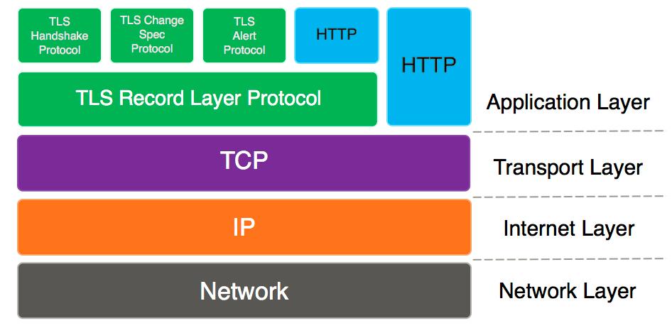 TLS 介绍2.png