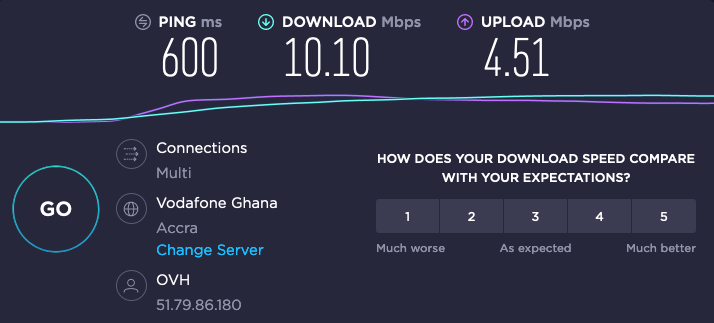 Tor Speedtest.png