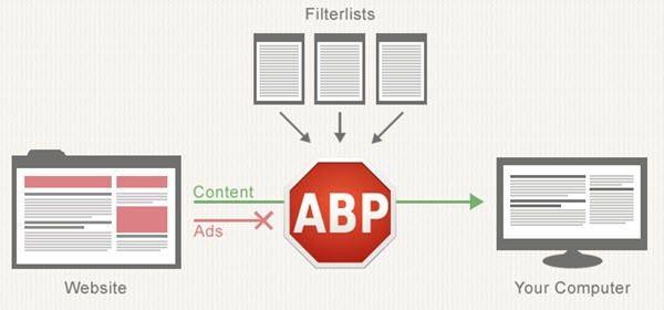 adblock-plus.jpg.optimal.jpg