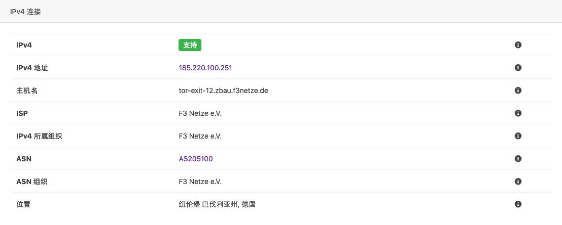 Tor security -ipv4.png