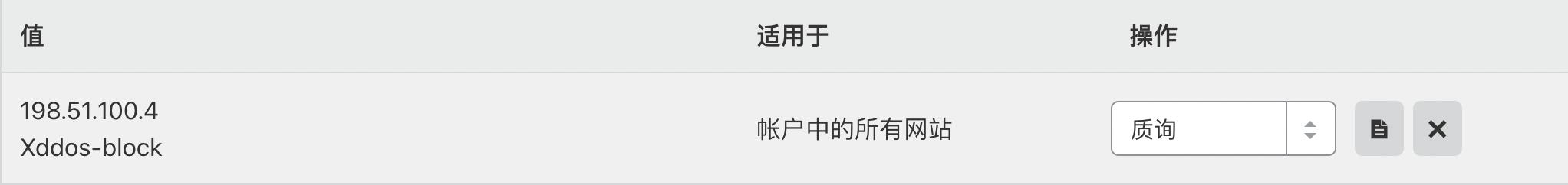Cloudflare dashboard - 防火墙 - 工具.png
