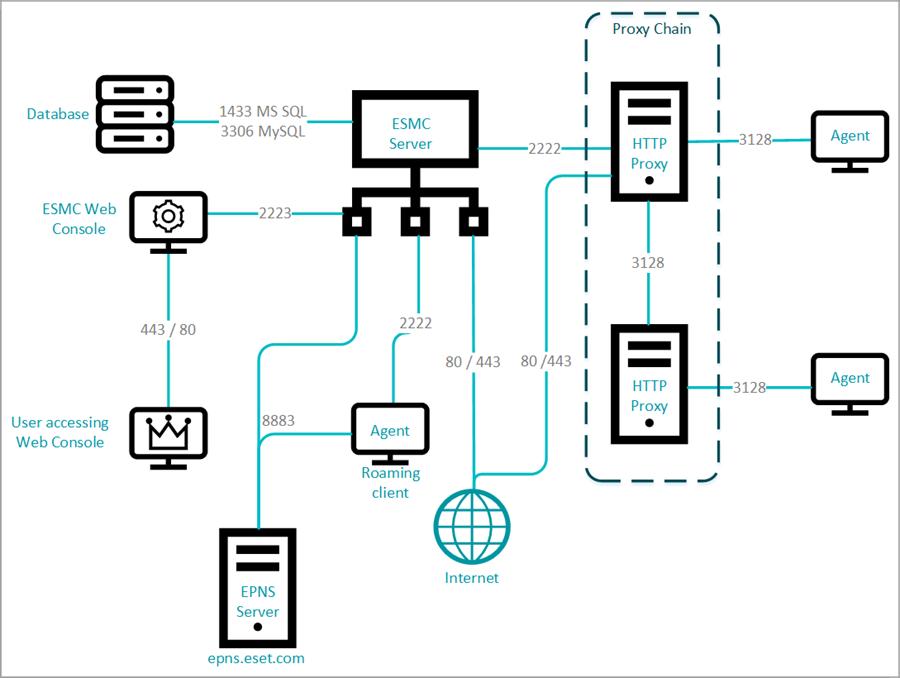 ports_scheme.png